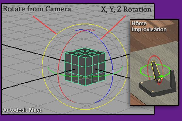 Comparativa de la rotación de Autodesk Maya y la de Höme Improvisåtion. Montaje: Joz Terra.